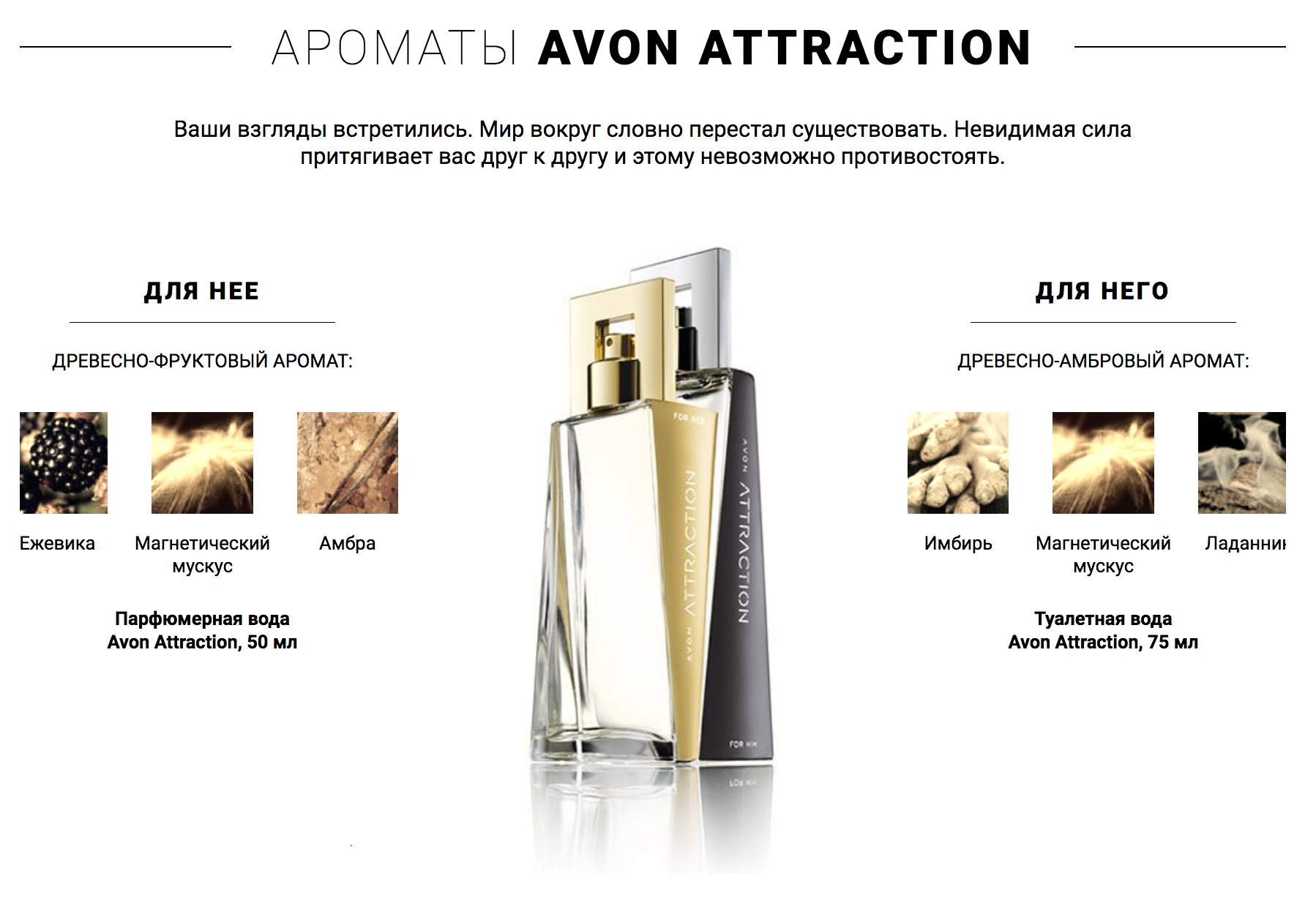 Avon Attraction аромат