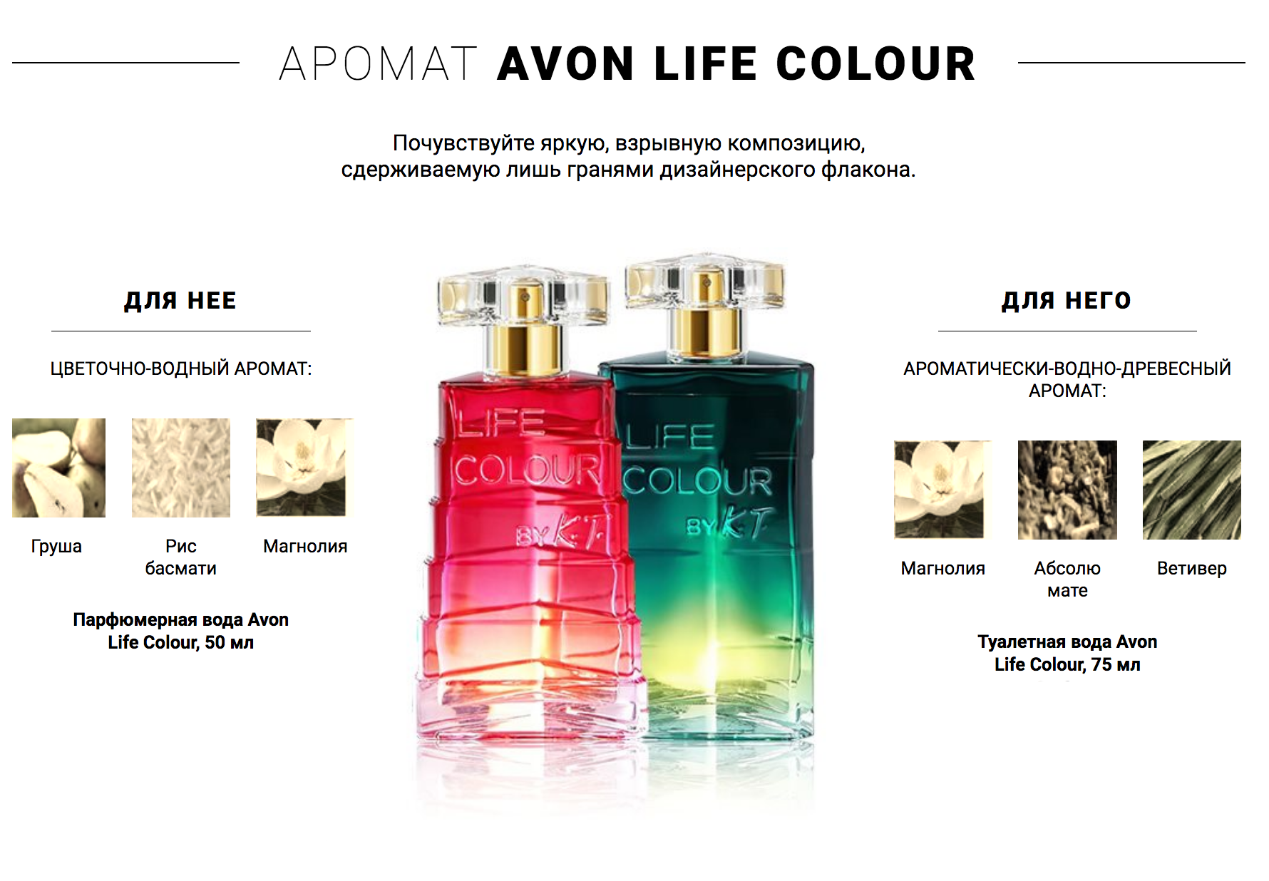 Avon Life Colour